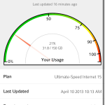 iOS Internet Usage